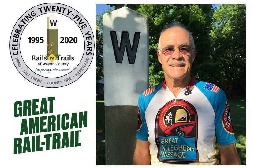 RTWC Founder Keith Workman : Riding the Gaps in the GART image