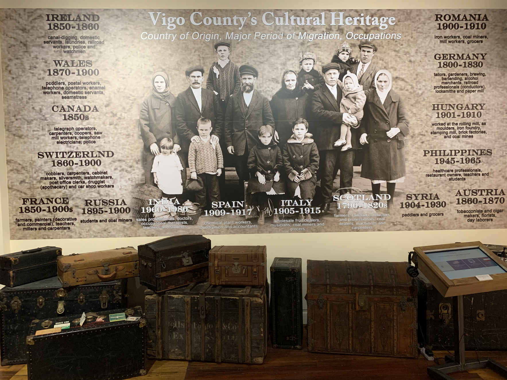 Donate to the Vigo County Historical Society Museum Today! image