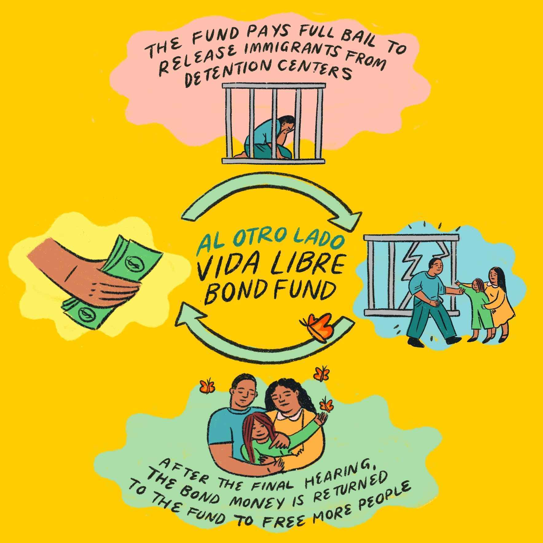 Vida Libre Bond Fund  image